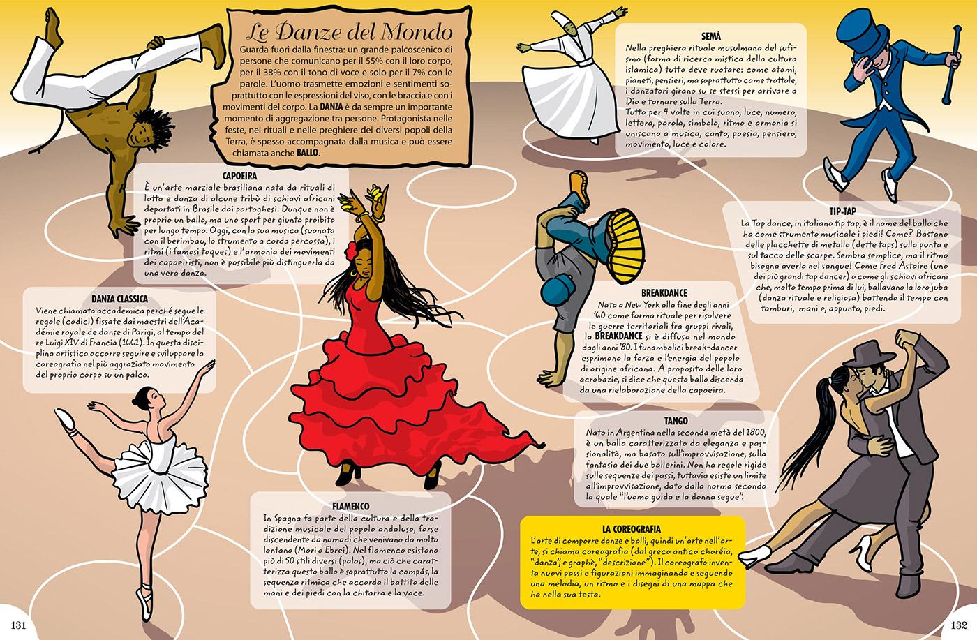 le danze del mondo