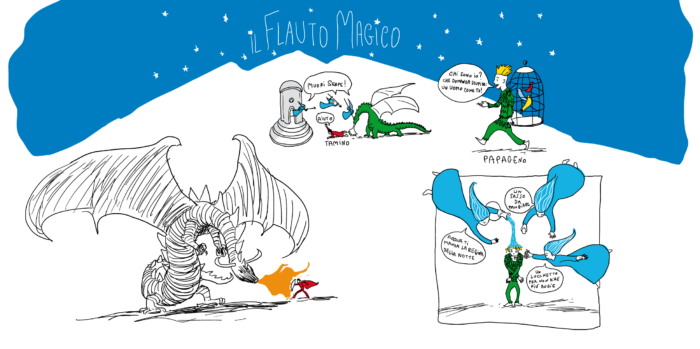 flauto magico